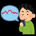 日経平均20,166円。安値は20,006円